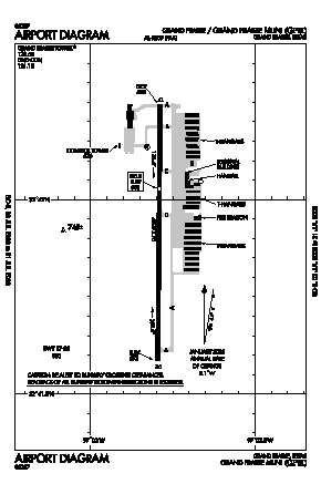 Grand Prairie Municipal Airport (GPM) diagram