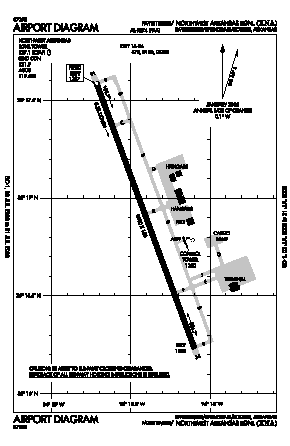 Northwest Arkansas Regional Airport (XNA) diagram
