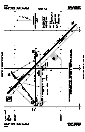 Mojave Airport (MHV) diagram