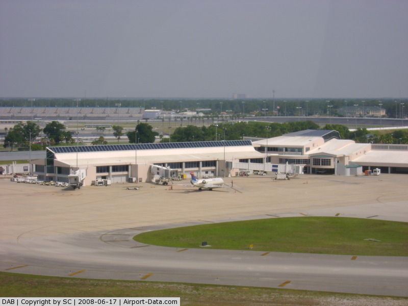 Transportation From Orlando Sanford Airport To Daytona Beach