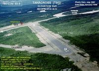 Tanacross Airport (TSG) - TSG overview with data - by faa.gov